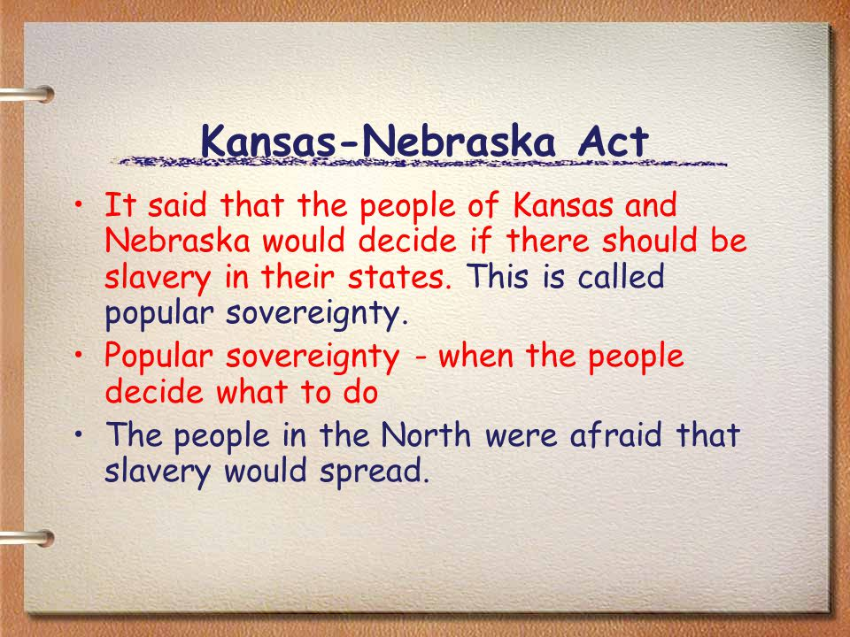Kansas-Nebraska Act It said that the people of Kansas and Nebraska would decide if there should be slavery in their states.