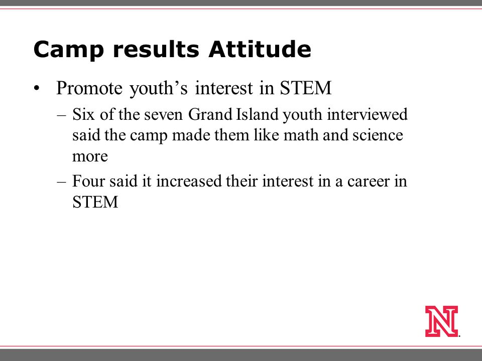 Camp results Attitude Promote youth's interest in STEM –Six of the seven Grand Island youth interviewed said the camp made them like math and science more –Four said it increased their interest in a career in STEM