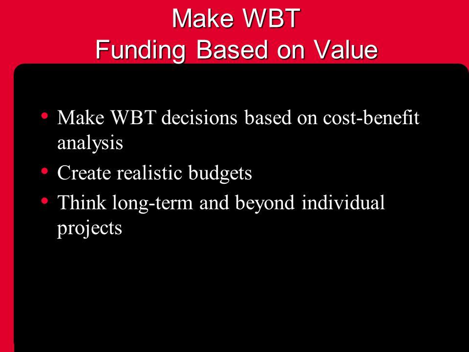 Assessing the Investment Wilder, C.(1999) E-Business: Strategic Investment.