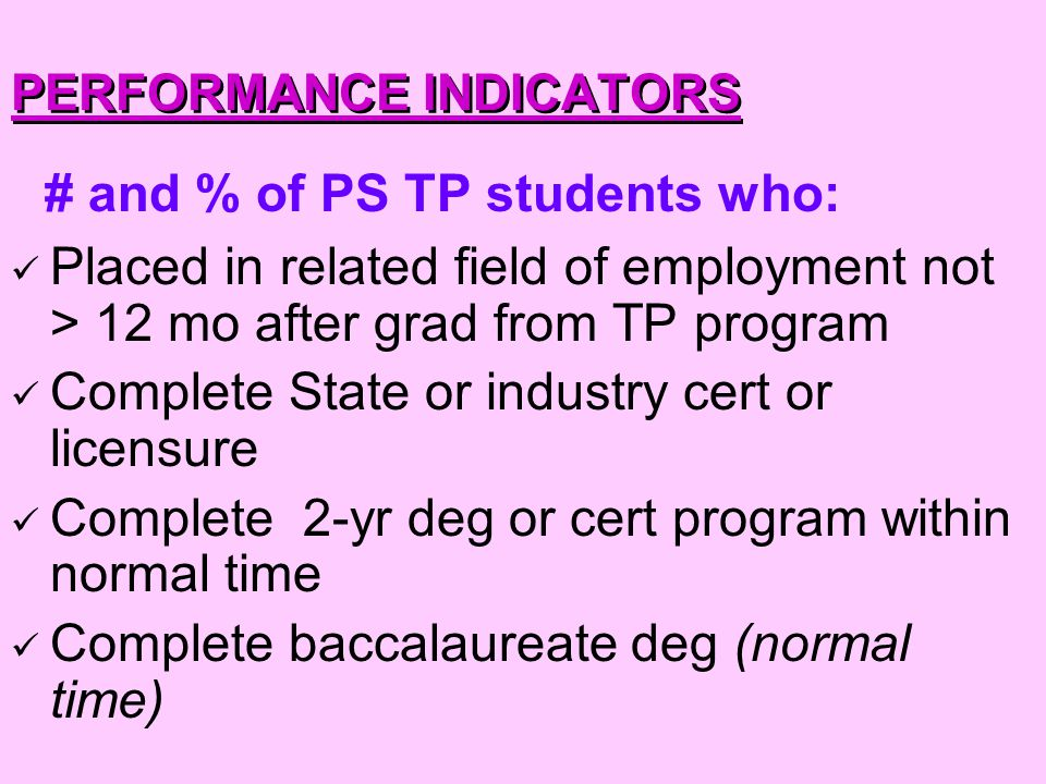 # and % of PS TP students who: Placed in related field of employment not > 12 mo after grad from TP program Complete State or industry cert or licensure Complete 2-yr deg or cert program within normal time Complete baccalaureate deg (normal time) PERFORMANCE INDICATORS