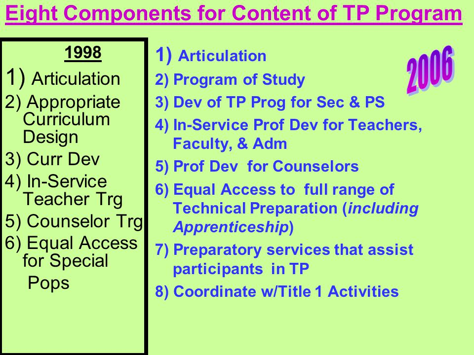 Eight Components for Content of TP Program 1998 1) Articulation 2) Appropriate Curriculum Design 3) Curr Dev 4) In-Service Teacher Trg 5) Counselor Trg 6) Equal Access for Special Pops 1) Articulation 2) Program of Study 3) Dev of TP Prog for Sec & PS 4) In-Service Prof Dev for Teachers, Faculty, & Adm 5) Prof Dev for Counselors 6) Equal Access to full range of Technical Preparation (including Apprenticeship) 7) Preparatory services that assist participants in TP 8) Coordinate w/Title 1 Activities