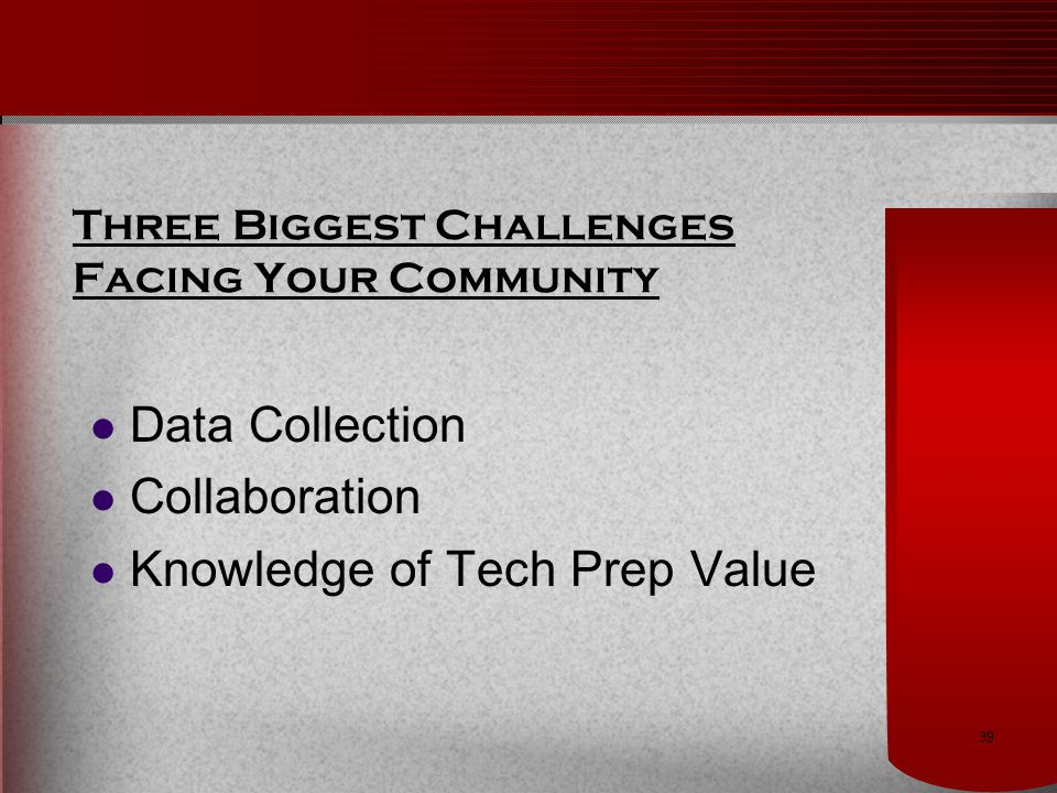 39 Three Biggest Challenges Facing Your Community Data Collection Collaboration Knowledge of Tech Prep Value