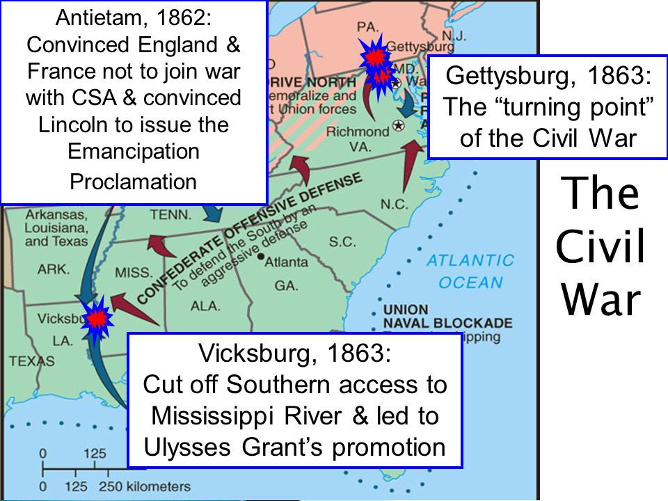 The Civil War Antietam, 1862: Convinced England & France not to join war with CSA & convinced Lincoln to issue the Emancipation Proclamation Vicksburg, 1863: Cut off Southern access to Mississippi River & led to Ulysses Grant's promotion Gettysburg, 1863: The turning point of the Civil War