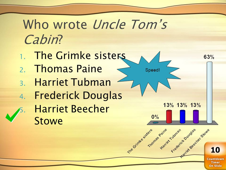 Who wrote Uncle Tom's Cabin. Speed. 1. The Grimke sisters 2.