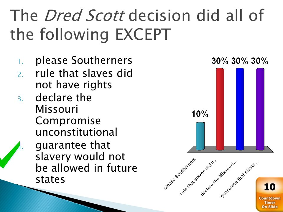 The Dred Scott decision did all of the following EXCEPT 1.