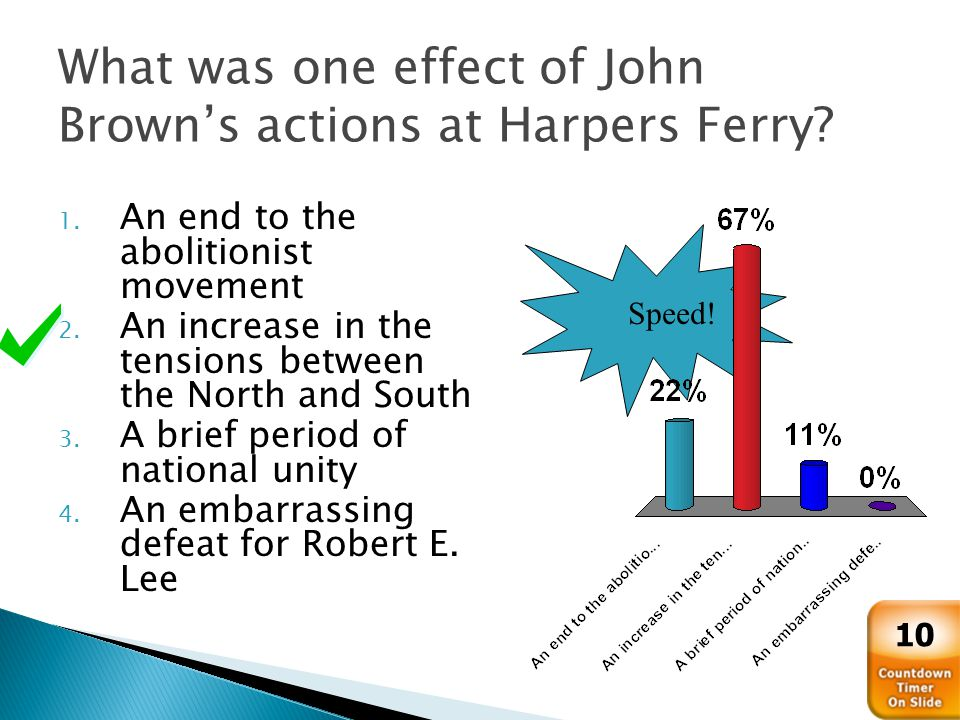 Speed. What was one effect of John Brown's actions at Harpers Ferry.