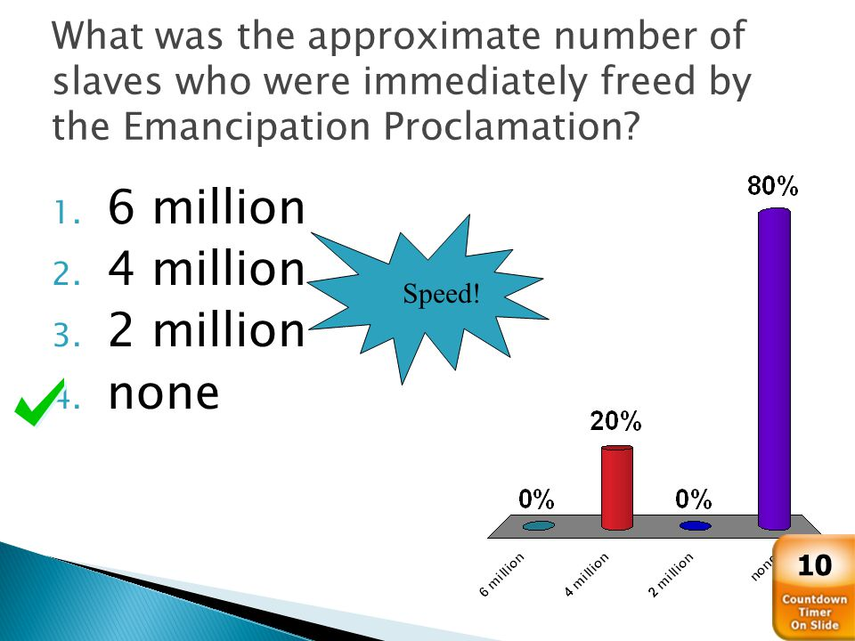 What was the approximate number of slaves who were immediately freed by the Emancipation Proclamation.