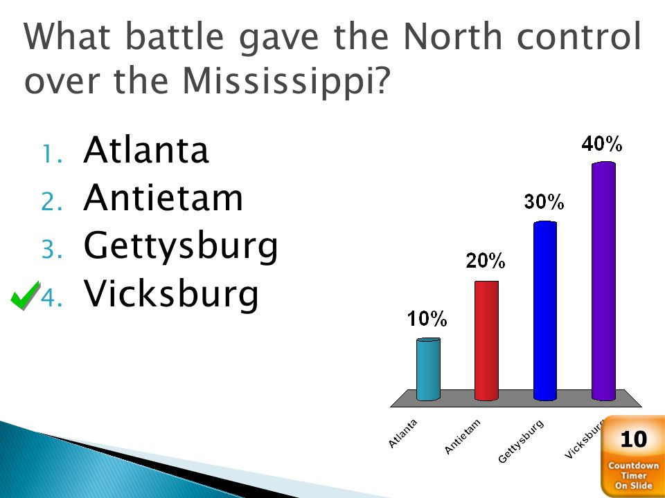 What battle gave the North control over the Mississippi.
