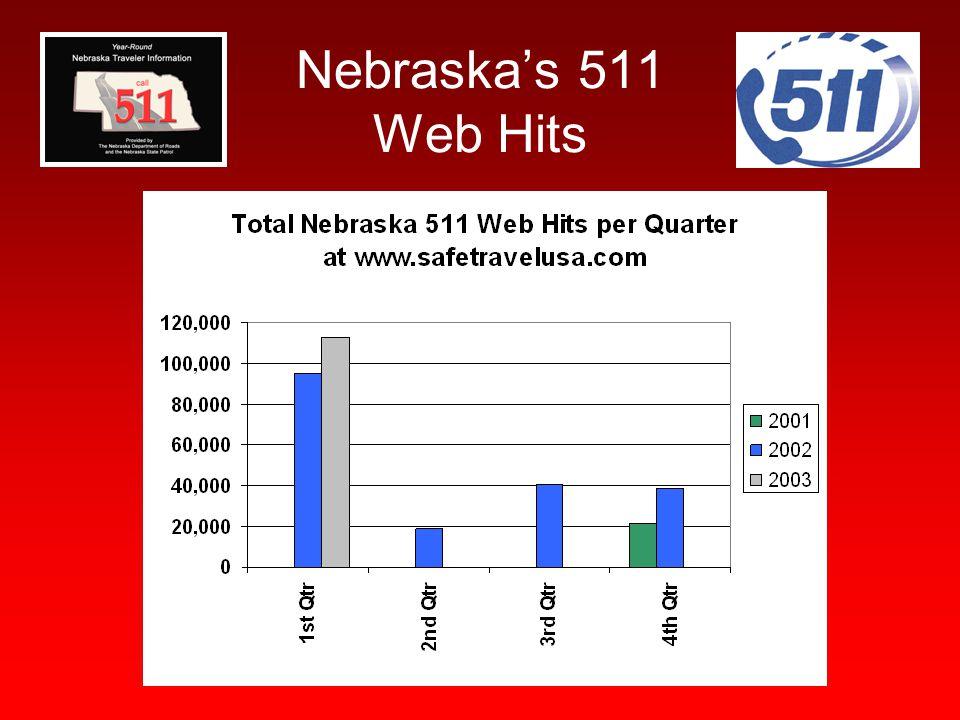 Nebraska's 511 Calls