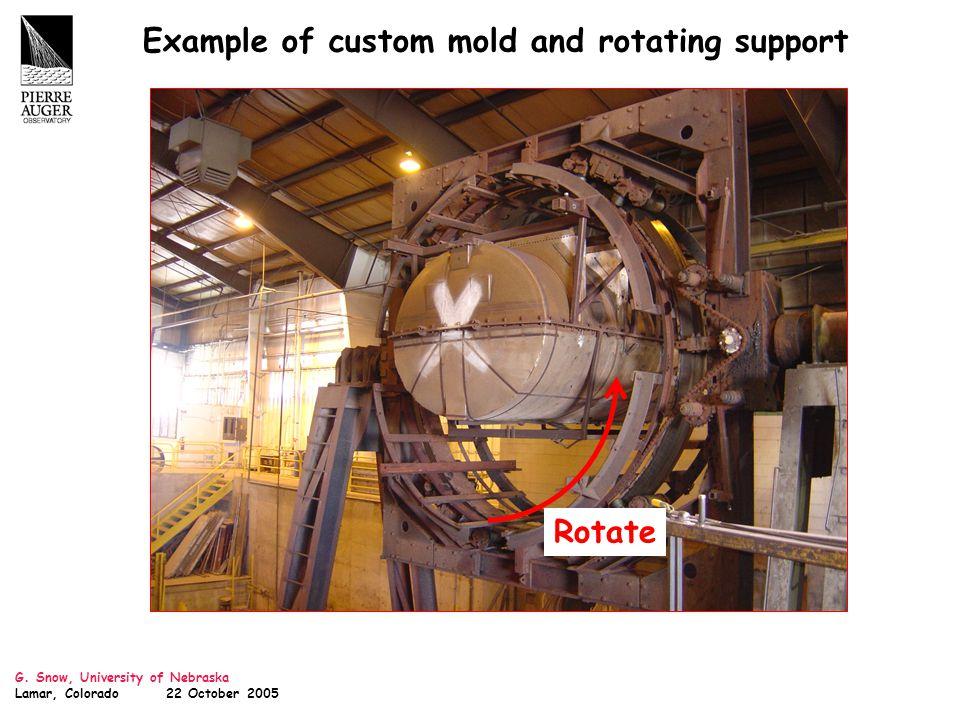 G. Snow, University of Nebraska Lamar, Colorado 22 October 2005 Example of custom mold and rotating support Rotate