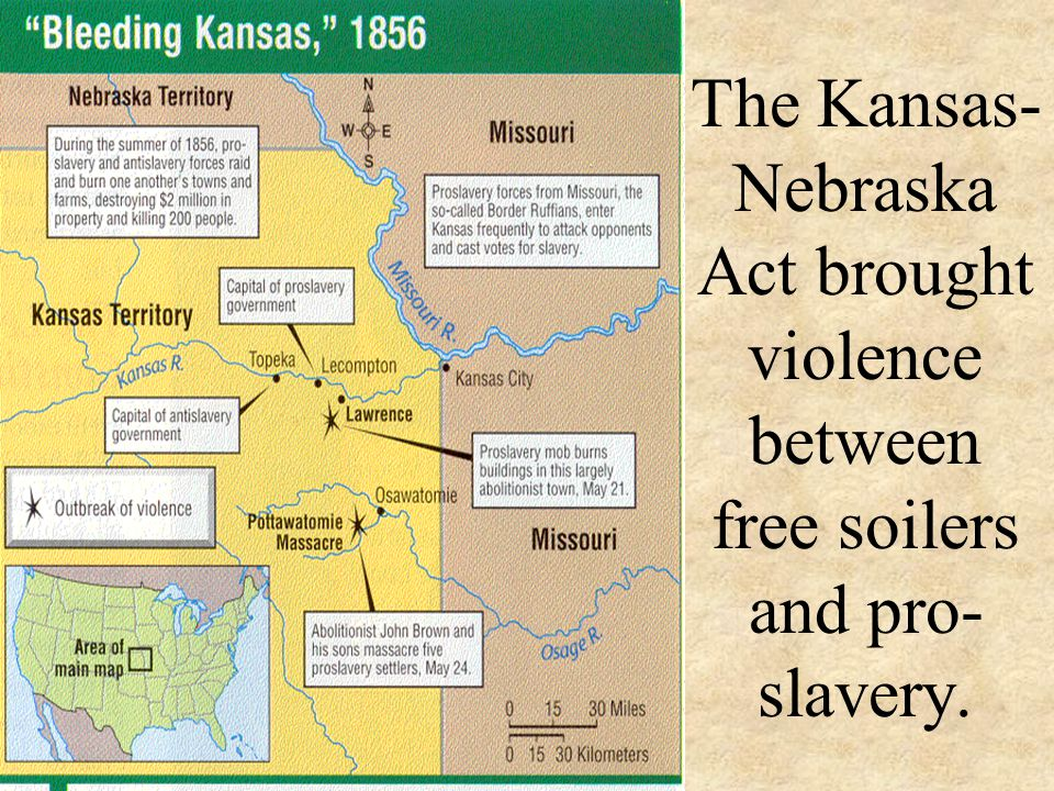 The Kansas- Nebraska Act brought violence between free soilers and pro- slavery.