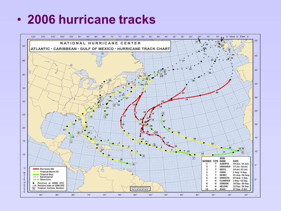 2006 hurricane tracks
