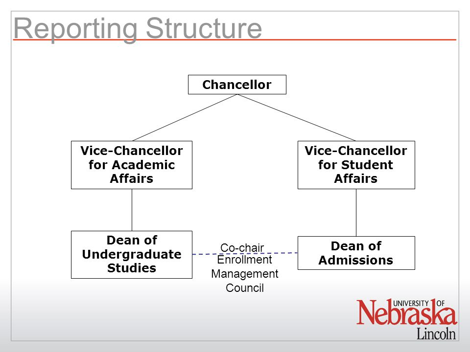 Reporting Structure Chancellor Vice-Chancellor for Academic Affairs Vice-Chancellor for Student Affairs Dean of Undergraduate Studies Dean of Admissions Co-chair Enrollment Management Council