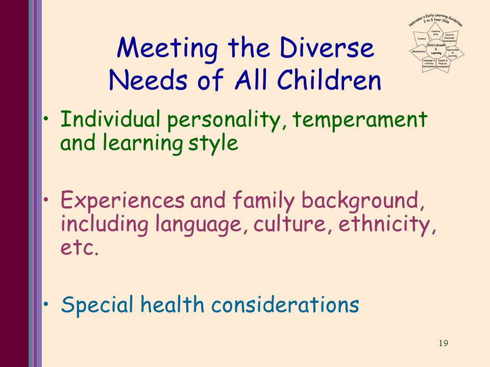 19 Meeting the Diverse Needs of All Children Individual personality, temperament and learning style Experiences and family background, including language, culture, ethnicity, etc.