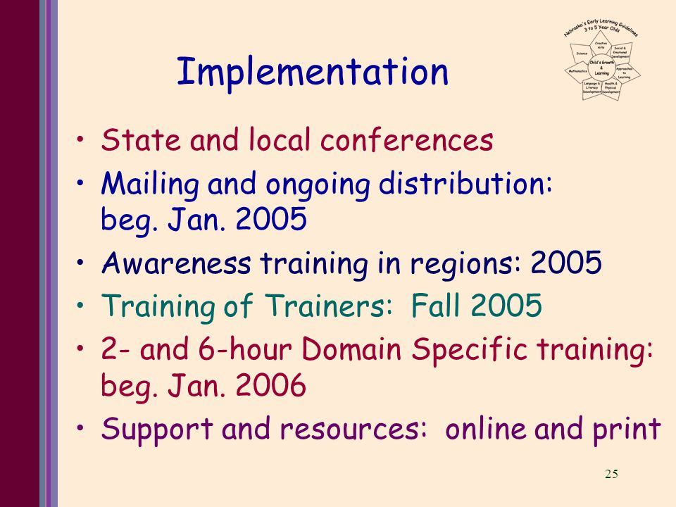 25 Implementation State and local conferences Mailing and ongoing distribution: beg.