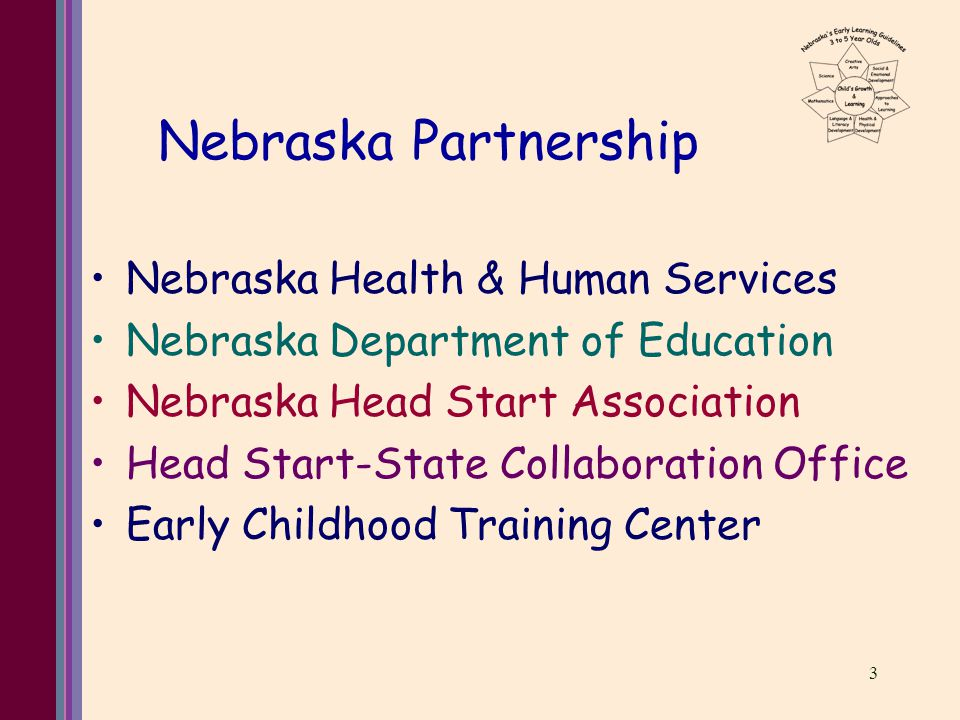 3 Nebraska Partnership Nebraska Health & Human Services Nebraska Department of Education Nebraska Head Start Association Head Start-State Collaboration Office Early Childhood Training Center