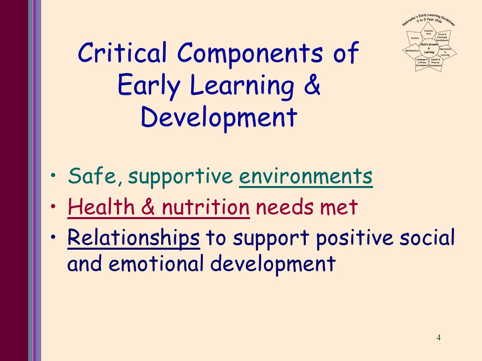 4 Critical Components of Early Learning & Development Safe, supportive environments Health & nutrition needs met Relationships to support positive social and emotional development
