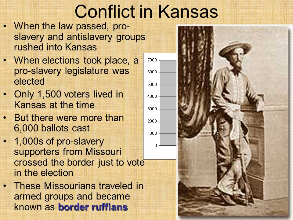 Conflict in Kansas When the law passed, pro- slavery and antislavery groups rushed into Kansas When elections took place, a pro-slavery legislature wa