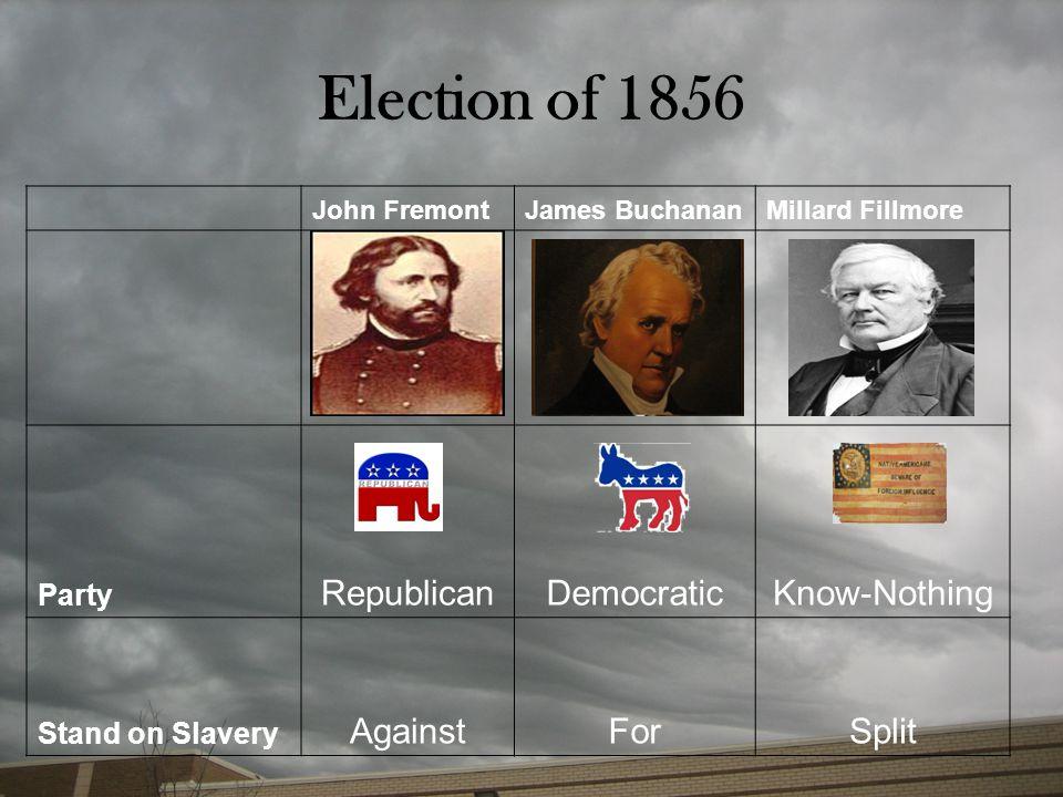 Election of 1856 John FremontJames BuchananMillard Fillmore Party RepublicanDemocraticKnow-Nothing Stand on Slavery AgainstForSplit