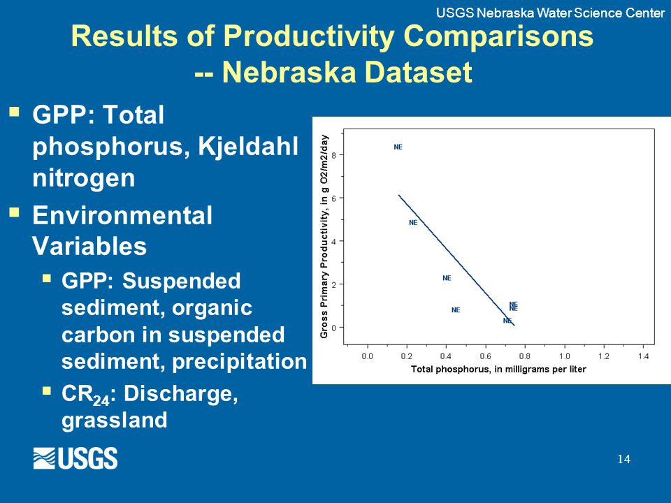 14 Results of Productivity Comparisons -- Nebraska Dataset  GPP: Total phosphorus, Kjeldahl nitrogen  Environmental Variables  GPP: Suspended sedim