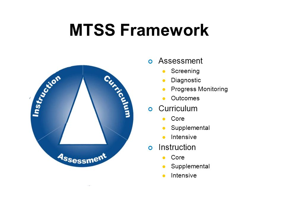 Assessment Screening Diagnostic Progress Monitoring Outcomes Curriculum Core Supplemental Intensive Instruction Core Supplemental Intensive MTSS Framework