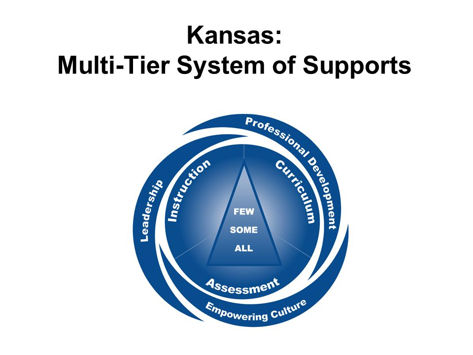 Kansas: Multi-Tier System of Supports