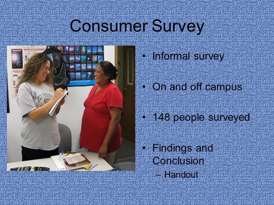 Consumer Survey Informal survey On and off campus 148 people surveyed Findings and Conclusion –Handout