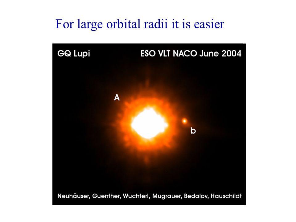 For large orbital radii it is easier