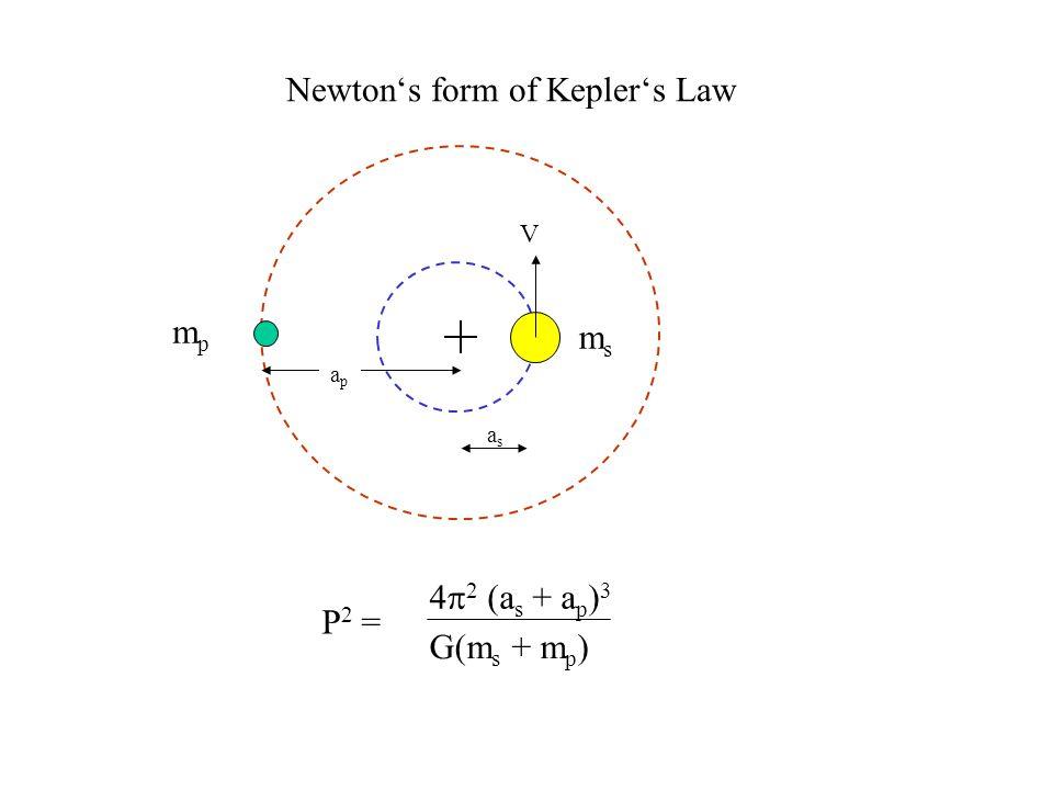 apap asas V P 2 = 4242 (a s + a p ) 3 G(m s + m p ) msms mpmp Newton's form of Kepler's Law