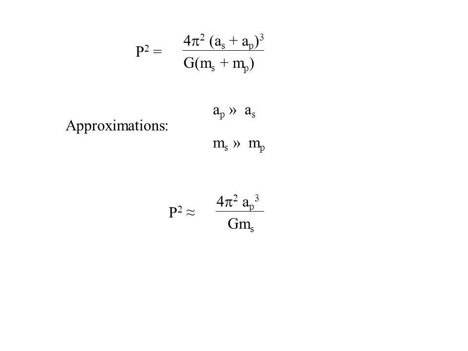 P 2 = 4242 (a s + a p ) 3 G(m s + m p ) Approximations: a p » a s m s » m p P2 ≈P2 ≈ 4242 ap3ap3 Gm s