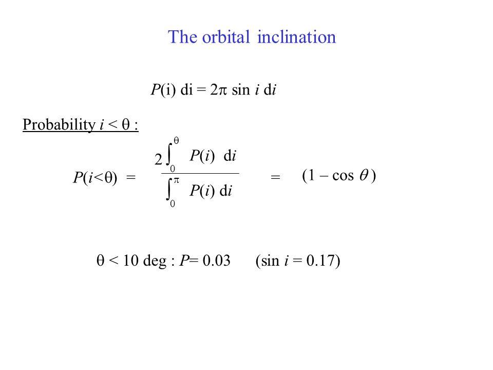 The orbital inclination P(i) di = 2  sin i di Probability i <  : P(i<  ) =  ∫ P(i) di 0  ∫ 0 2 (1 – cos  ) =  < 10 deg : P= 0.03 (sin i = 0.17
