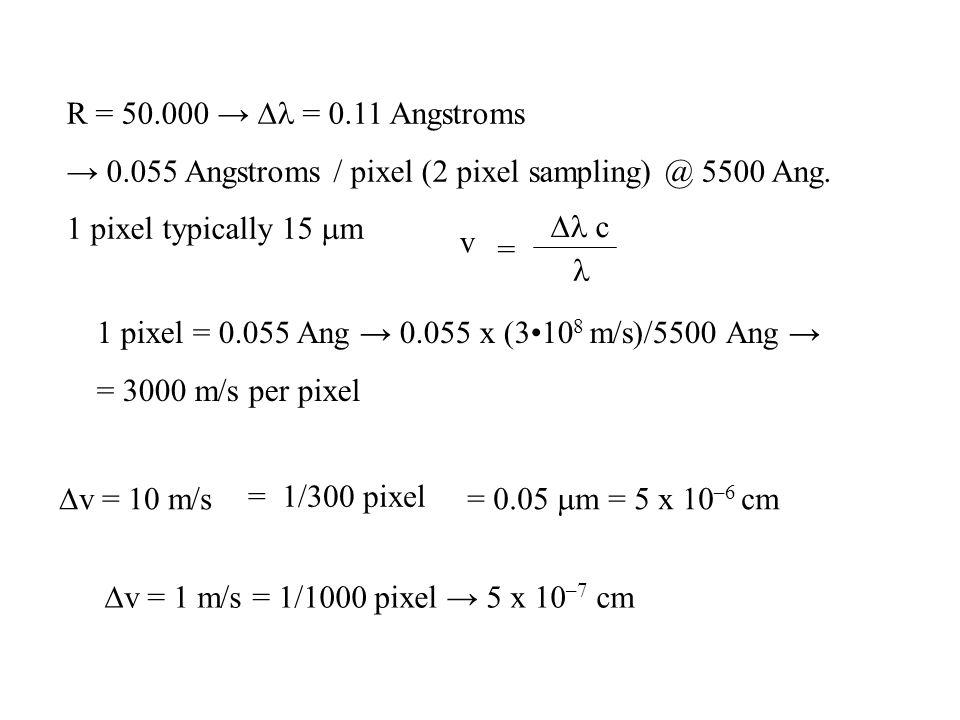 R = 50.000 →  = 0.11 Angstroms → 0.055 Angstroms / pixel (2 pixel sampling) @ 5500 Ang. 1 pixel typically 15  m 1 pixel = 0.055 Ang → 0.055 x (310 8