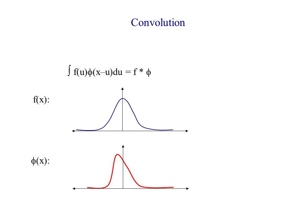 Convolution  f(u)  (x–u)du = f *  f(x):  (x):
