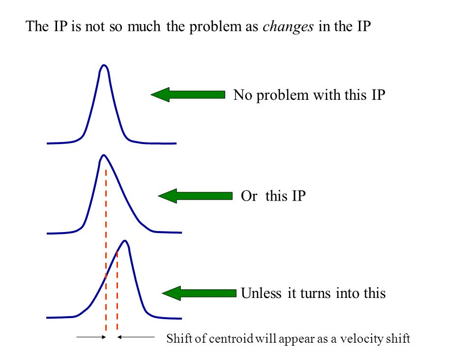The IP is not so much the problem as changes in the IP No problem with this IP Or this IP Unless it turns into this Shift of centroid will appear as a