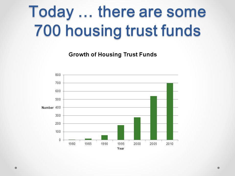 Today … there are some 700 housing trust funds