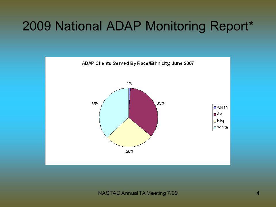 NASTAD Annual TA Meeting 7/094 2009 National ADAP Monitoring Report*