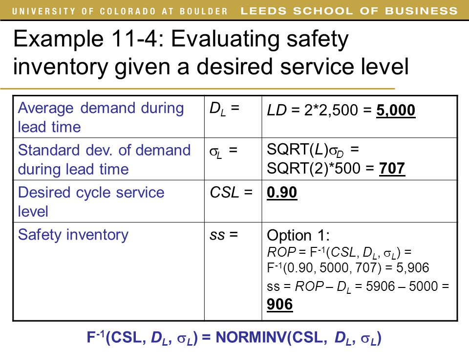 Example 11-4: Evaluating safety inventory given a desired service level Average demand during lead time D L = Standard dev. of demand during lead time