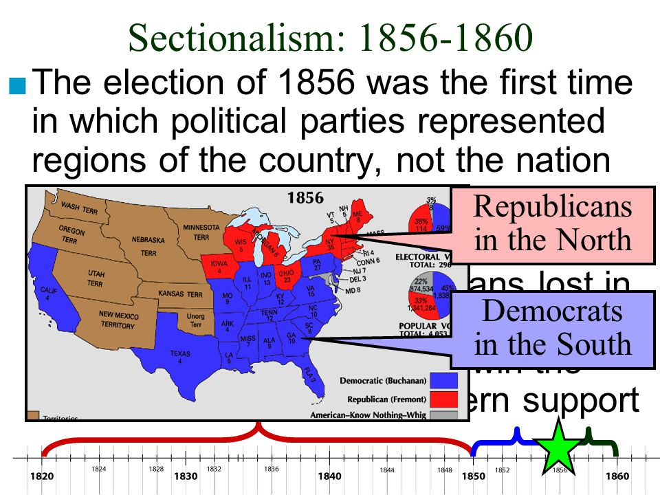 Sectionalism in the Antebellum Era sectionalism ■These regional differences increased sectionalism–placing the interests of a region above the interes
