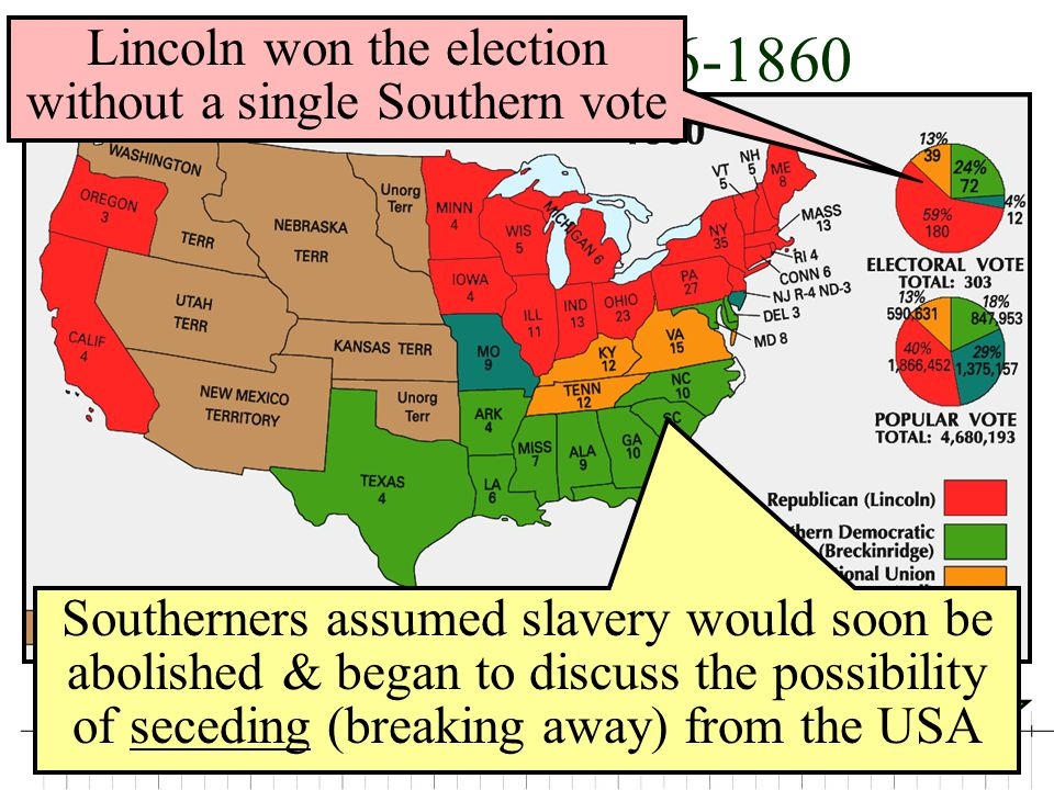 """Sectionalism: 1856-1860 ■The Election of 1860 proved to be the final straw for the South: Republicans nominated Abraham Lincoln who argued for """"free s"""
