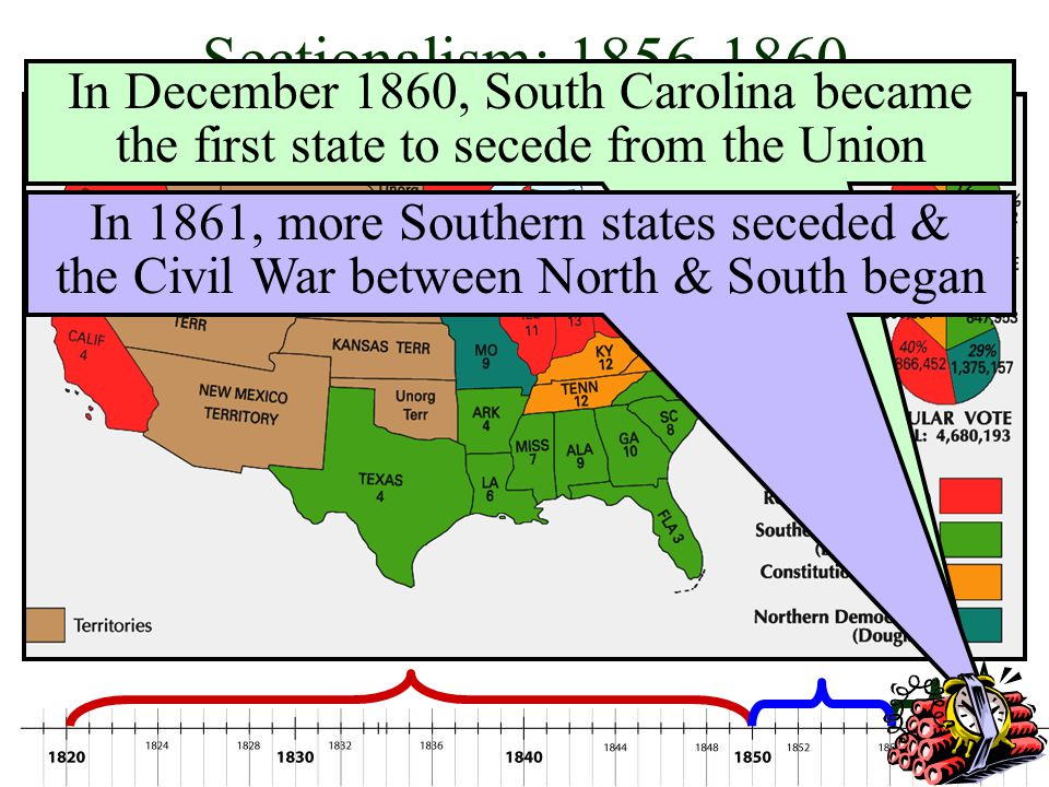 Sectionalism: 1856-1860 Lincoln won the election without a single Southern vote Southerners assumed slavery would soon be abolished & began to discuss