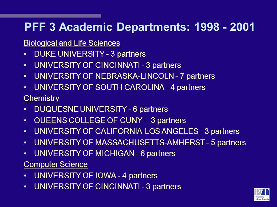 PFF 3 Academic Departments: 1998 - 2001 Biological and Life Sciences DUKE UNIVERSITY - 3 partners UNIVERSITY OF CINCINNATI - 3 partners UNIVERSITY OF NEBRASKA-LINCOLN - 7 partners UNIVERSITY OF SOUTH CAROLINA - 4 partners Chemistry DUQUESNE UNIVERSITY - 6 partners QUEENS COLLEGE OF CUNY - 3 partners UNIVERSITY OF CALIFORNIA-LOS ANGELES - 3 partners UNIVERSITY OF MASSACHUSETTS-AMHERST - 5 partners UNIVERSITY OF MICHIGAN - 6 partners Computer Science UNIVERSITY OF IOWA - 4 partners UNIVERSITY OF CINCINNATI - 3 partners
