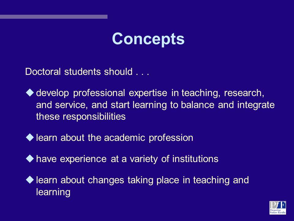 Concepts continued Programs should...