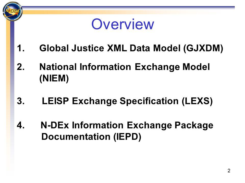2 1.Global Justice XML Data Model (GJXDM) 2.National Information Exchange Model (NIEM) 3. LEISP Exchange Specification (LEXS) Overview 4. N-DEx Inform