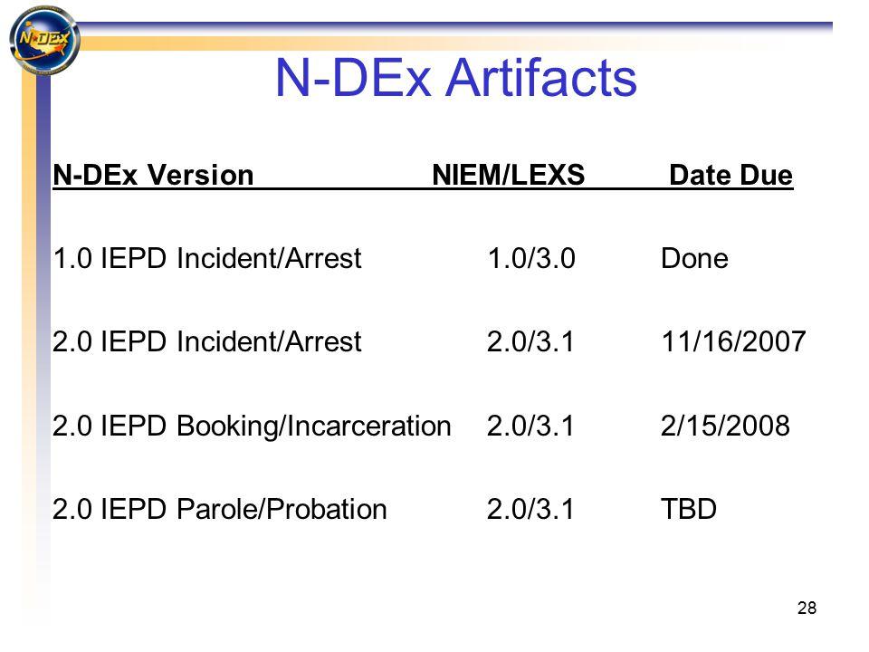 28 N-DEx Artifacts N-DEx Version NIEM/LEXS Date Due 1.0 IEPD Incident/Arrest 1.0/3.0 Done 2.0 IEPD Incident/Arrest 2.0/3.1 11/16/2007 2.0 IEPD Booking