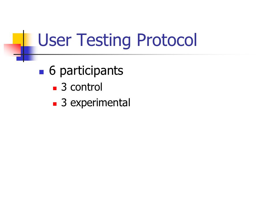 User Testing Protocol 6 participants 3 control 3 experimental