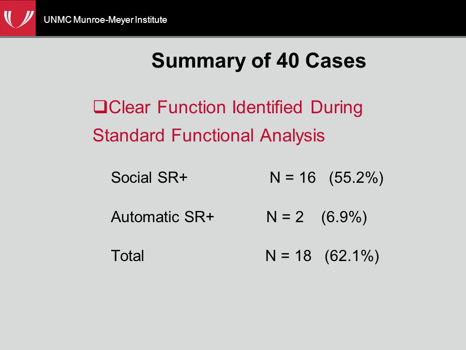 UNMC Munroe-Meyer Institute Summary of 40 Cases  Clear Function Identified During Standard Functional Analysis Social SR+ N = 16 (55.2%) Automatic SR+ N = 2 (6.9%) Total N = 18 (62.1%)