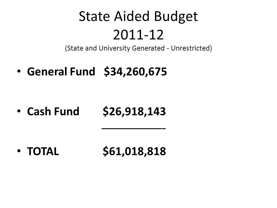 State Aided Budget 2011-12 (State and University Generated - Unrestricted) General Fund $34,260,675 Cash Fund $26,918,143 _________________ TOTAL $61,018,818