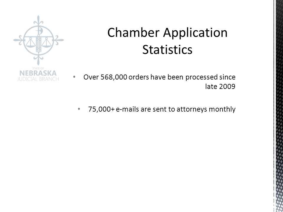 Over 568,000 orders have been processed since late 2009 75,000+ e-mails are sent to attorneys monthly