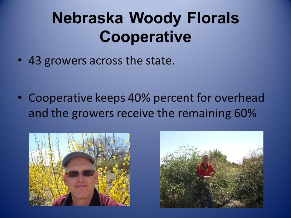 Visit our Website @ www.nebraskawoodyflorals.com Or join us on Facebook https://www.facebook.com/groups/16421691 3592989/?fref=ts