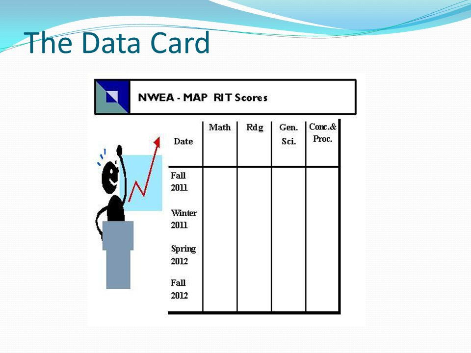 The Data Card